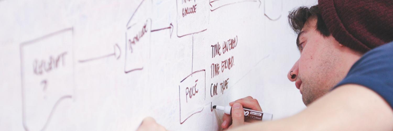 Planen, Ziele erreichen, Entscheiden