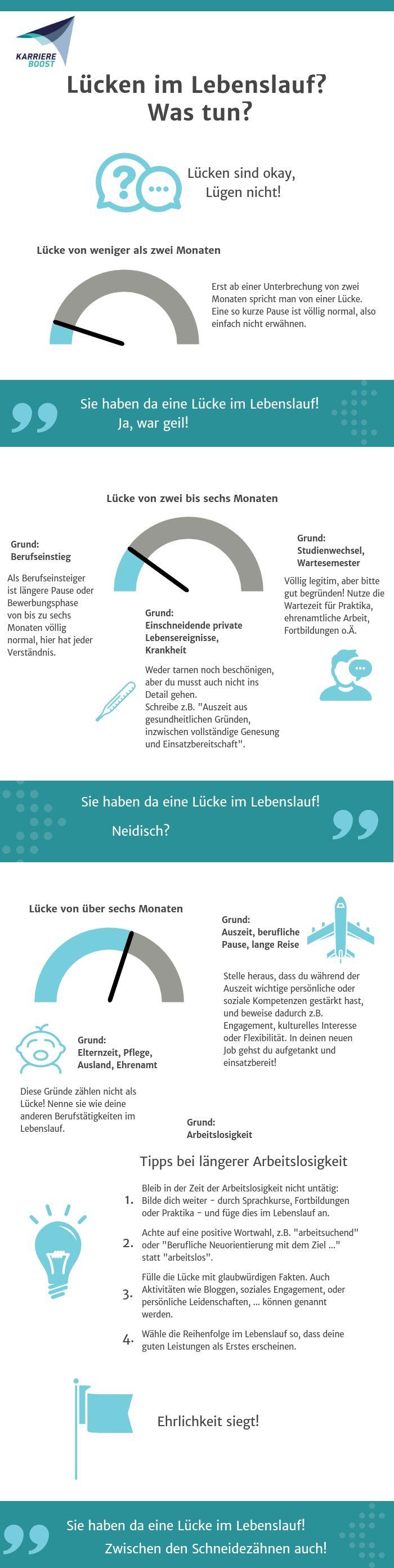 Infografik: Wie umgehen mit Leerlauf im Lebenslauf? - Karriere Boost